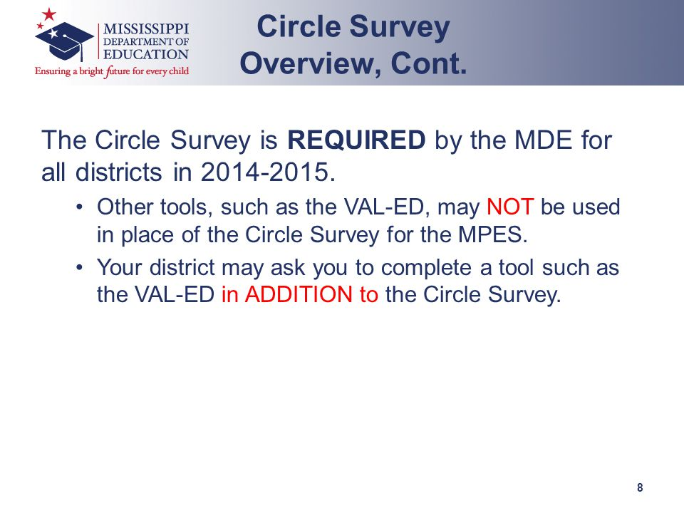 The Circle Survey is REQUIRED by the MDE for all districts in 2014-2015. Other tools, such as the VAL-ED, may NOT be used in place of the Circle Surve