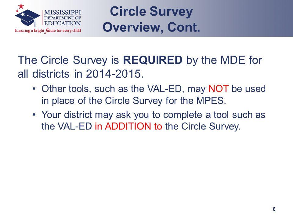 Key Dates Dec.1: Districts receive Circle Survey codes Dec.