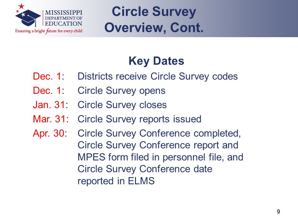 Key Dates Dec. 1: Districts receive Circle Survey codes Dec. 1: Circle Survey opens Jan. 31: Circle Survey closes Mar. 31: Circle Survey reports issue