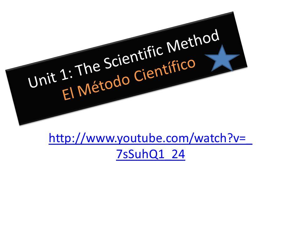 Scientific Principles los principios científicos Principles explain the 'why' and 'how' of certain phenomena.