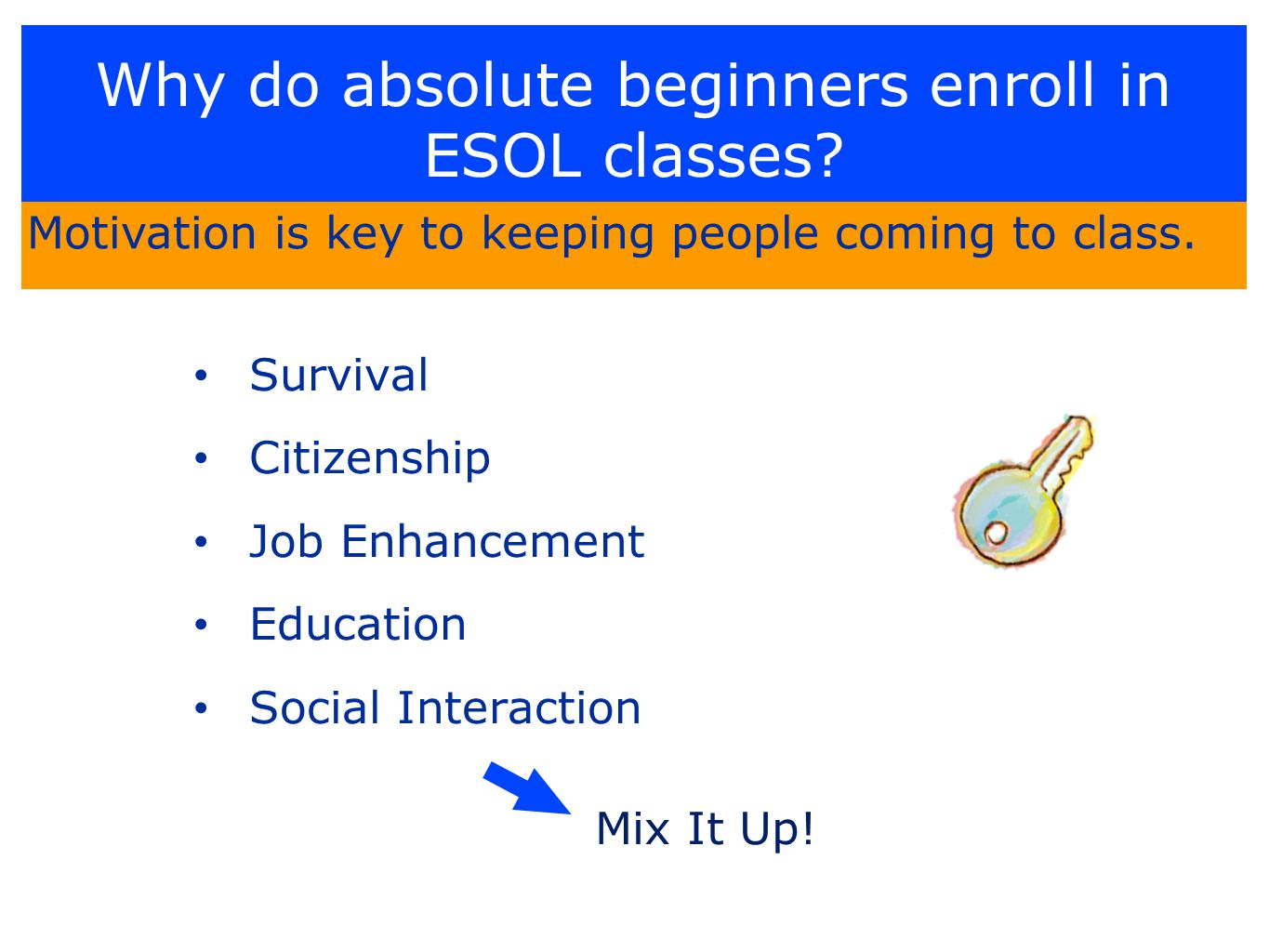Why do absolute beginners enroll in ESOL classes.