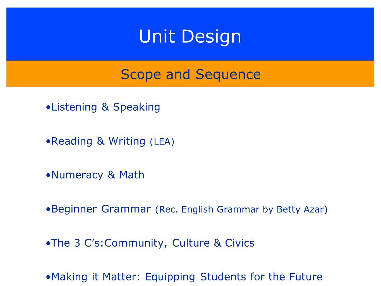 Unit Design Listening & Speaking Reading & Writing (LEA) Numeracy & Math Beginner Grammar (Rec. English Grammar by Betty Azar) The 3 C's:Community, Cu