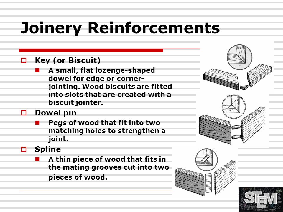  Key (or Biscuit) A small, flat lozenge-shaped dowel for edge or corner- jointing. Wood biscuits are fitted into slots that are created with a biscui