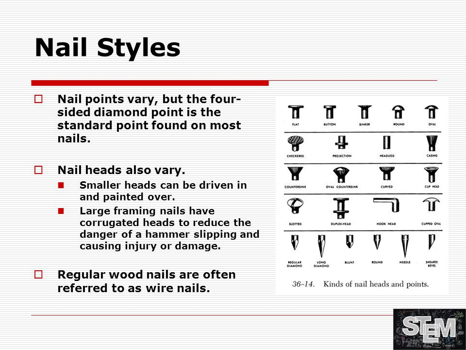 Nail Styles  Nail points vary, but the four- sided diamond point is the standard point found on most nails.  Nail heads also vary. Smaller heads can