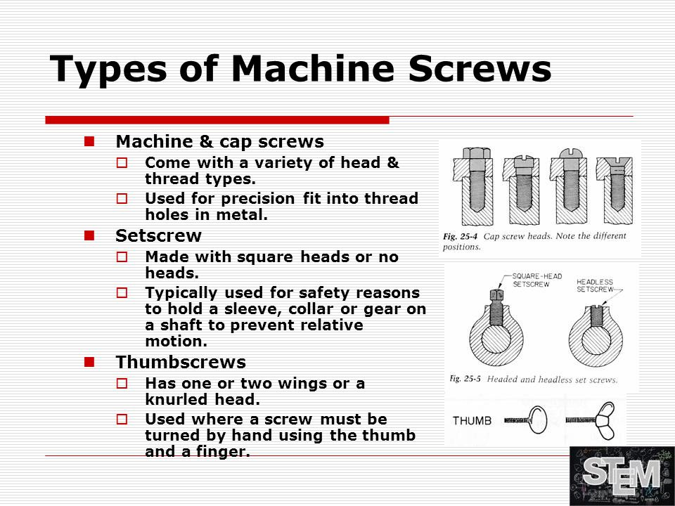 Types of Machine Screws Machine & cap screws  Come with a variety of head & thread types.  Used for precision fit into thread holes in metal. Setscr