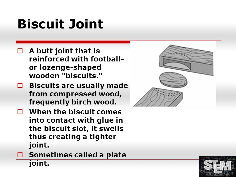 Biscuit Joint  A butt joint that is reinforced with football- or lozenge-shaped wooden