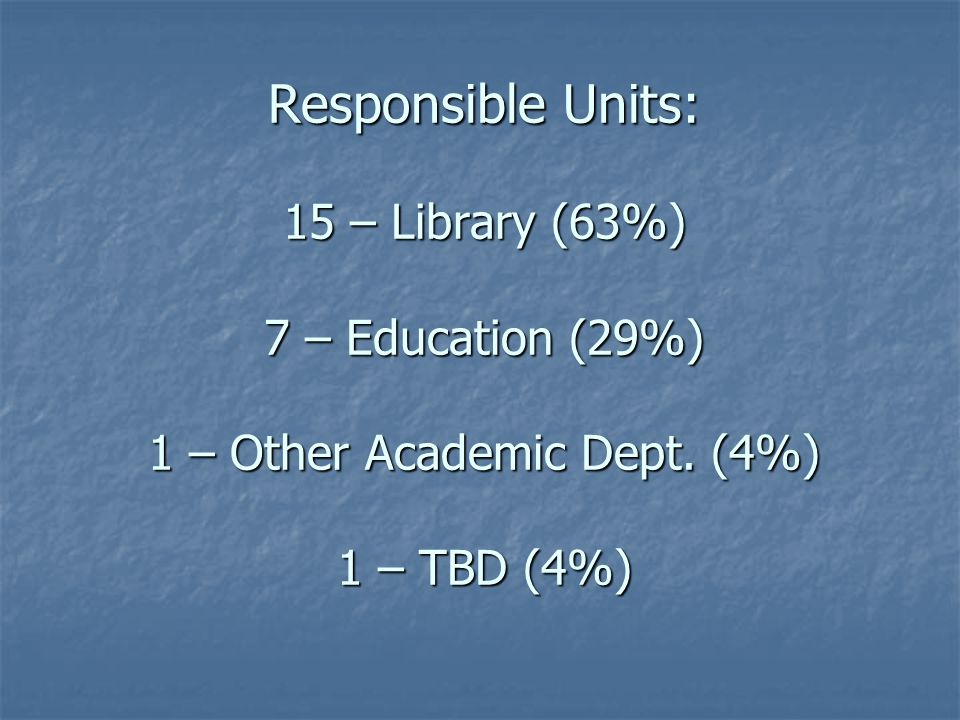 Responsible Units: 15 – Library (63%) 7 – Education (29%) 1 – Other Academic Dept.