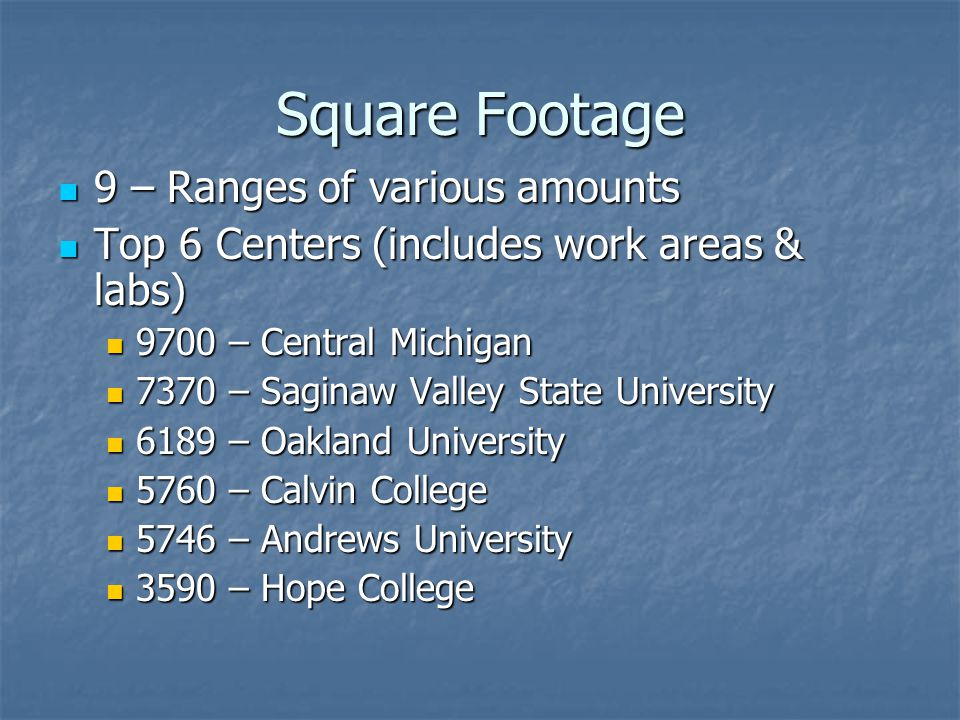 Square Footage 9 – Ranges of various amounts 9 – Ranges of various amounts Top 6 Centers (includes work areas & labs) Top 6 Centers (includes work areas & labs) 9700 – Central Michigan 9700 – Central Michigan 7370 – Saginaw Valley State University 7370 – Saginaw Valley State University 6189 – Oakland University 6189 – Oakland University 5760 – Calvin College 5760 – Calvin College 5746 – Andrews University 5746 – Andrews University 3590 – Hope College 3590 – Hope College
