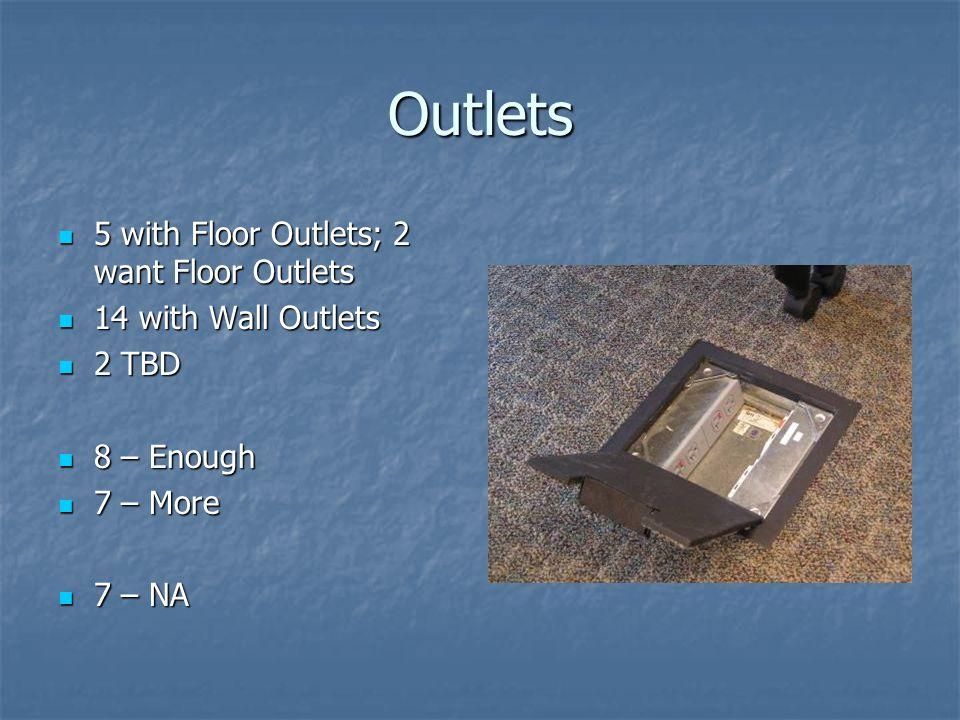 Outlets 5 with Floor Outlets; 2 want Floor Outlets 5 with Floor Outlets; 2 want Floor Outlets 14 with Wall Outlets 14 with Wall Outlets 2 TBD 2 TBD 8 – Enough 8 – Enough 7 – More 7 – More 7 – NA 7 – NA