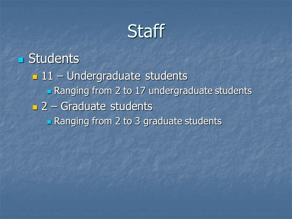 Staff Students Students 11 – Undergraduate students 11 – Undergraduate students Ranging from 2 to 17 undergraduate students Ranging from 2 to 17 undergraduate students 2 – Graduate students 2 – Graduate students Ranging from 2 to 3 graduate students Ranging from 2 to 3 graduate students