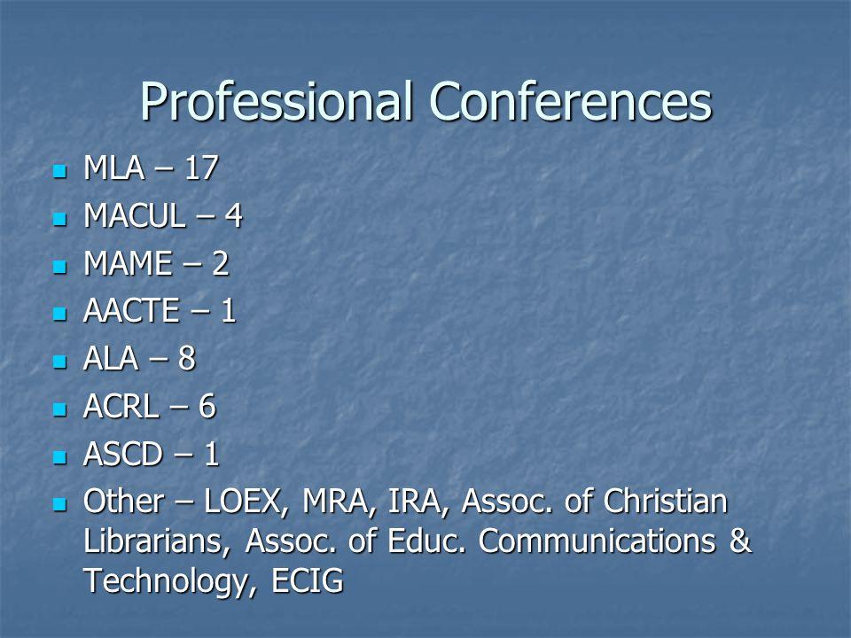 Professional Conferences MLA – 17 MLA – 17 MACUL – 4 MACUL – 4 MAME – 2 MAME – 2 AACTE – 1 AACTE – 1 ALA – 8 ALA – 8 ACRL – 6 ACRL – 6 ASCD – 1 ASCD – 1 Other – LOEX, MRA, IRA, Assoc.