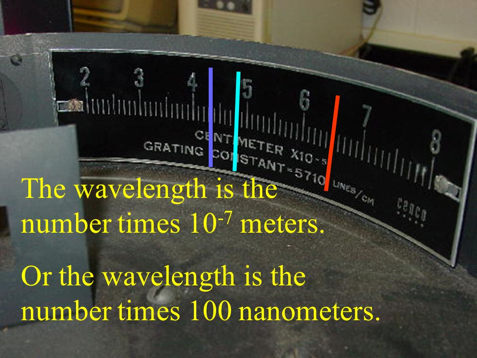 2 3 4 5 6 Light from the spectrum tube coming through the slit Measure the wavelength of each line in meters and nanometers.