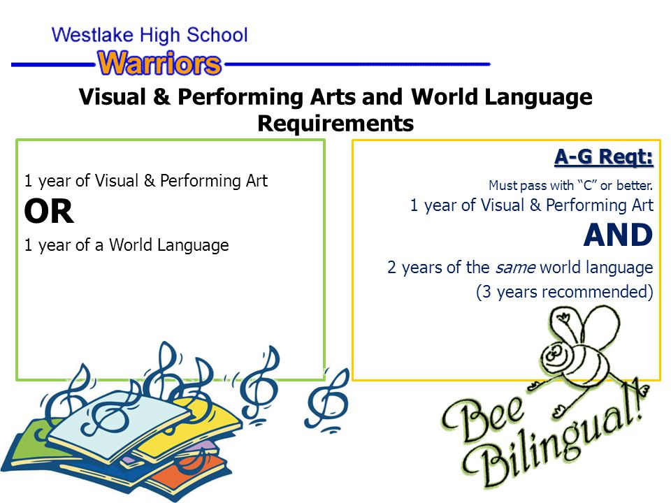 High School Graduation 1 year of Visual & Performing ArtOR 1 year of a World Language A-G Reqt: Must pass with C or better.
