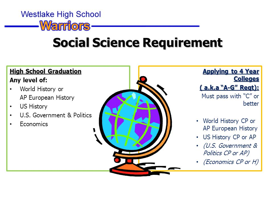 High School Graduation Any level of: World History or AP European History US History U.S.