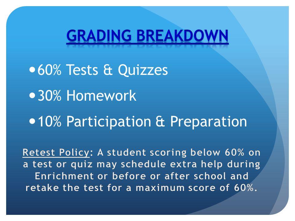 60% Tests & Quizzes 30% Homework 10% Participation & Preparation