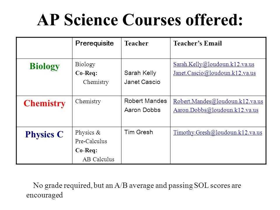 AP Science Courses offered: Prerequisite TeacherTeacher's Email Biology Co-Req: Chemistry Sarah Kelly Janet Cascio Sarah.Kelly@loudoun.k12.va.us Janet.Cascio@loudoun.k12.va.us Chemistry Robert Mandes Aaron Dobbs Robert.Mandes@loudoun.k12.va.us Aaron.Dobbs@loudoun.k12.va.us Physics C Physics & Pre-Calculus Co-Req: AB Calculus Tim Gresh Timothy.Gresh@loudoun.k12.va.us No grade required, but an A/B average and passing SOL scores are encouraged