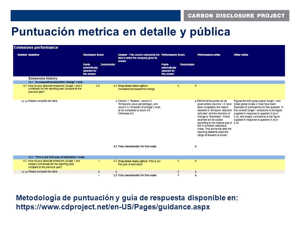 Puntuación metrica en detalle y pública Metodología de puntuación y guía de respuesta disponible en: https://www.cdproject.net/en-US/Pages/guidance.aspx