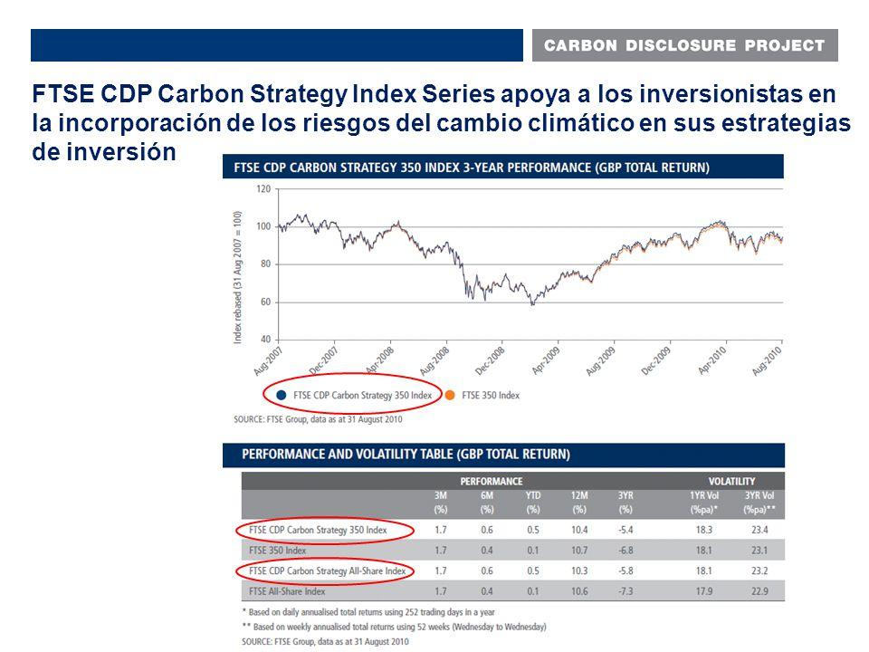 FTSE CDP Carbon Strategy Index Series apoya a los inversionistas en la incorporación de los riesgos del cambio climático en sus estrategias de inversión