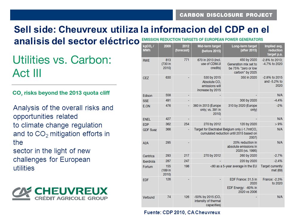 Sell side: Cheuvreux utiliza la informacion del CDP en el analisis del sector eléctrico Analysis of the overall risks and opportunities related to climate change regulation and to CO 2 mitigation efforts in the sector in the light of new challenges for European utilities Fuente: CDP 2010, CA Cheuvreux