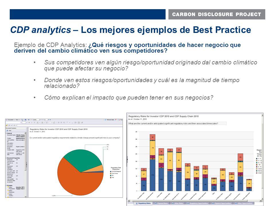 Ejemplo de CDP Analytics: ¿Qué riesgos y oportunidades de hacer negocio que deriven del cambio climático ven sus competidores.