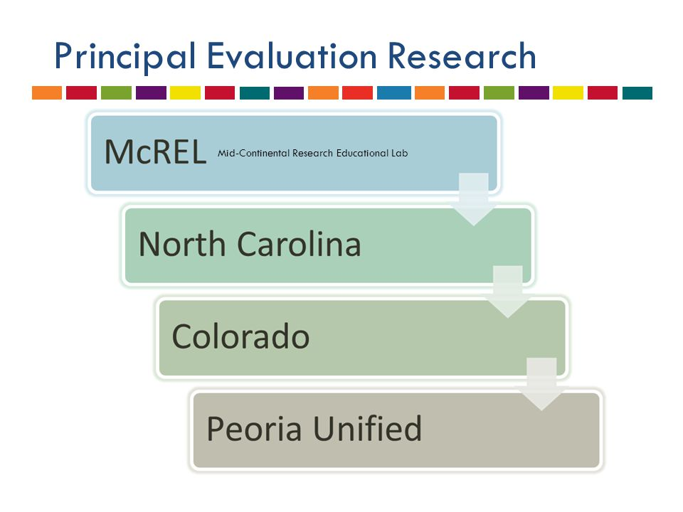 Principal Evaluation Research Mid-Continental Research Educational Lab