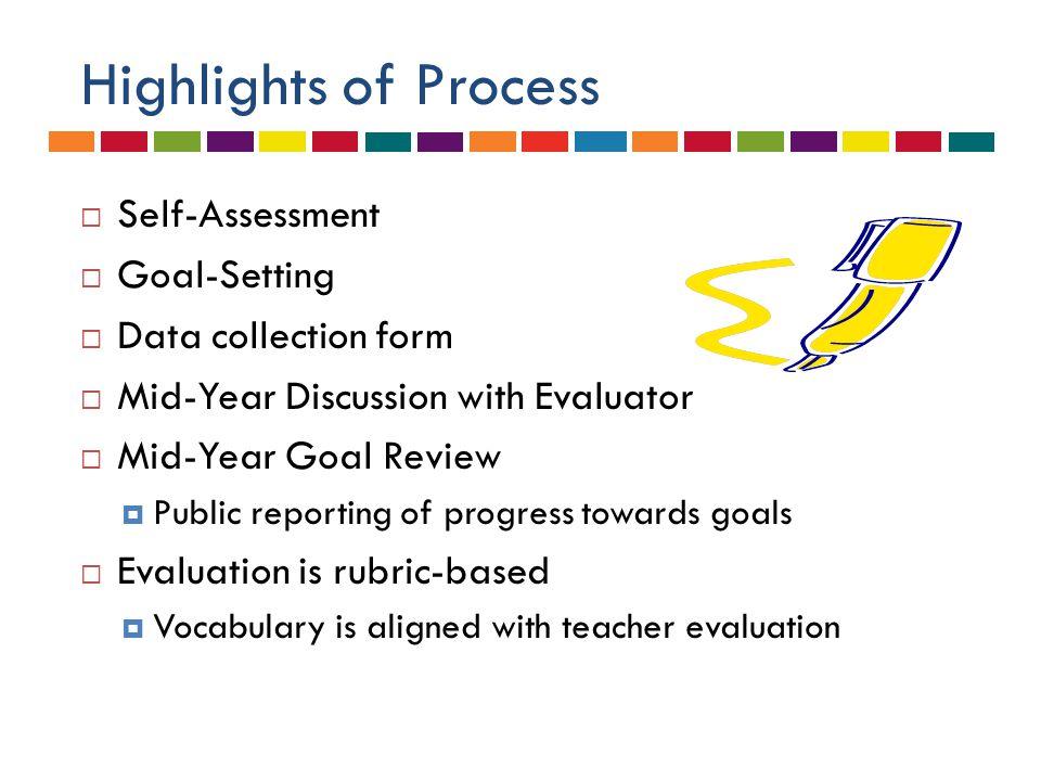 System 1.Training 2. Orientation 3. Self- Assessment 4.
