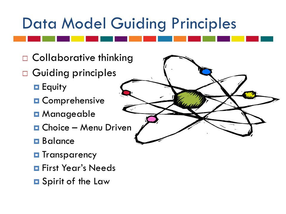 Data Model Guiding Principles  Collaborative thinking  Guiding principles  Equity  Comprehensive  Manageable  Choice – Menu Driven  Balance  Transparency  First Year's Needs  Spirit of the Law