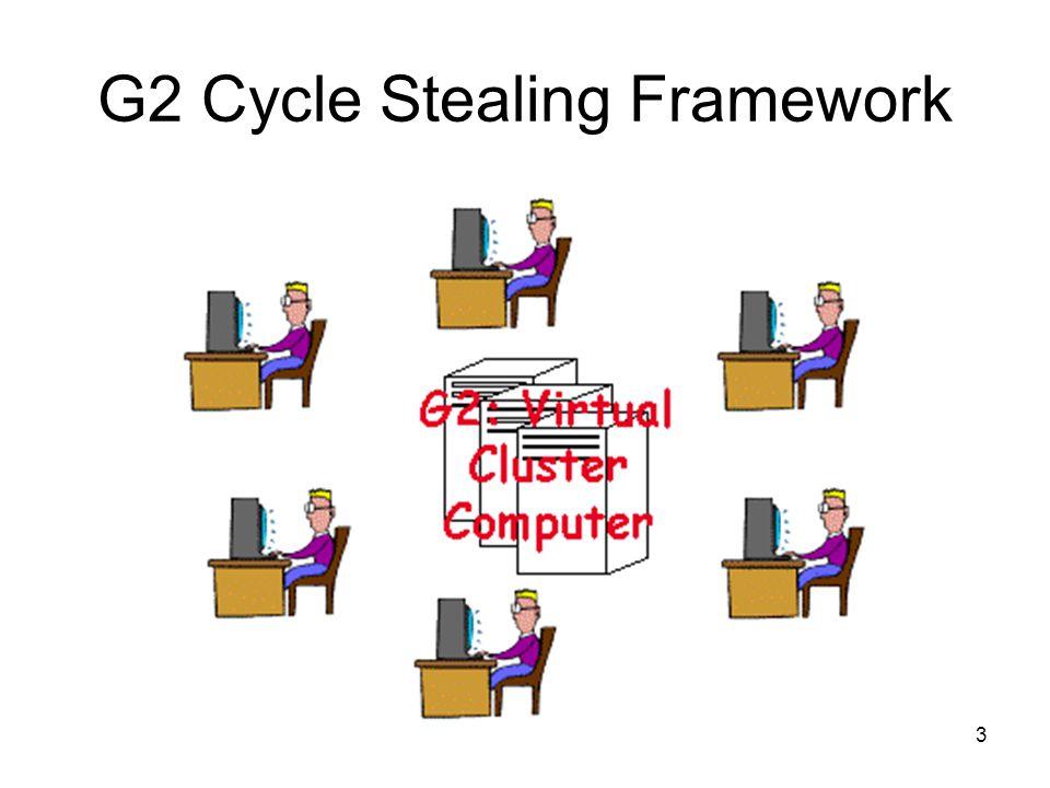 3 G2 Cycle Stealing Framework