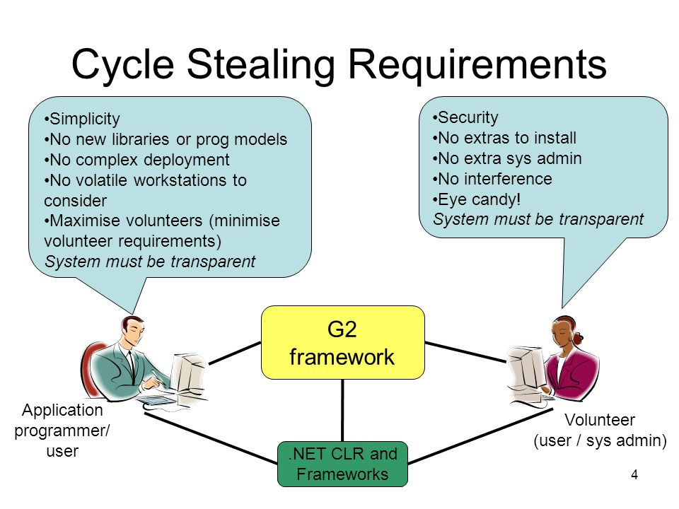4 Cycle Stealing Requirements Simplicity No new libraries or prog models No complex deployment No volatile workstations to consider Maximise volunteer
