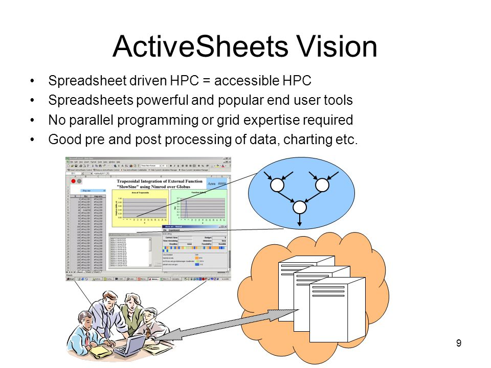 9 ActiveSheets Vision Spreadsheet driven HPC = accessible HPC Spreadsheets powerful and popular end user tools No parallel programming or grid expertise required Good pre and post processing of data, charting etc.