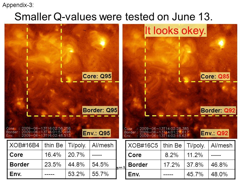 2009/06/22XRT Team Meeting11 Smaller Q-values were tested on June 13. XOB#16B4thin BeTi/poly.Al/mesh Core16.4%20.7%----- Border23.5%44.8%54.5% Env.---