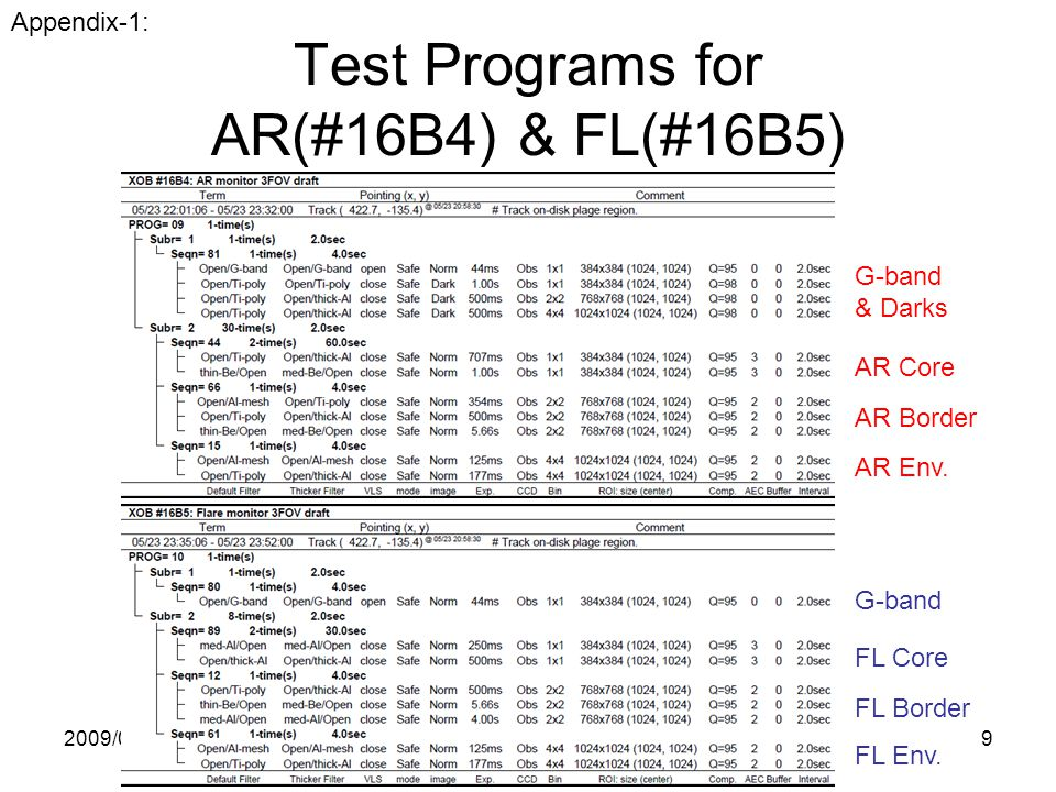 2009/06/22XRT Team Meeting9 Test Programs for AR(#16B4) & FL(#16B5) AR Core AR Border AR Env. G-band & Darks FL Core FL Border FL Env. G-band Appendix
