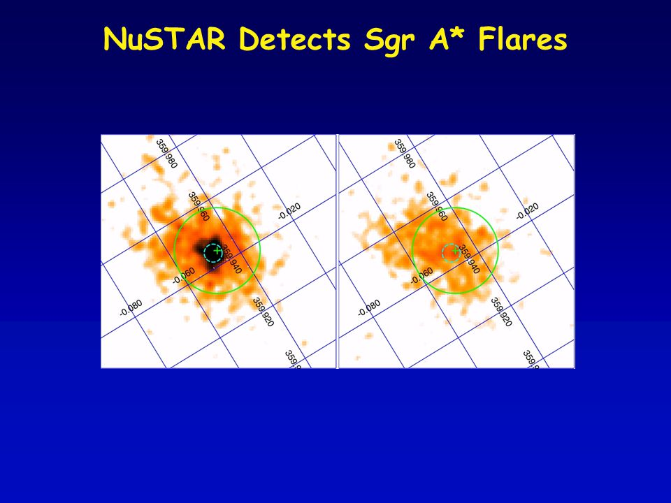 NuSTAR Detects Sgr A* Flares