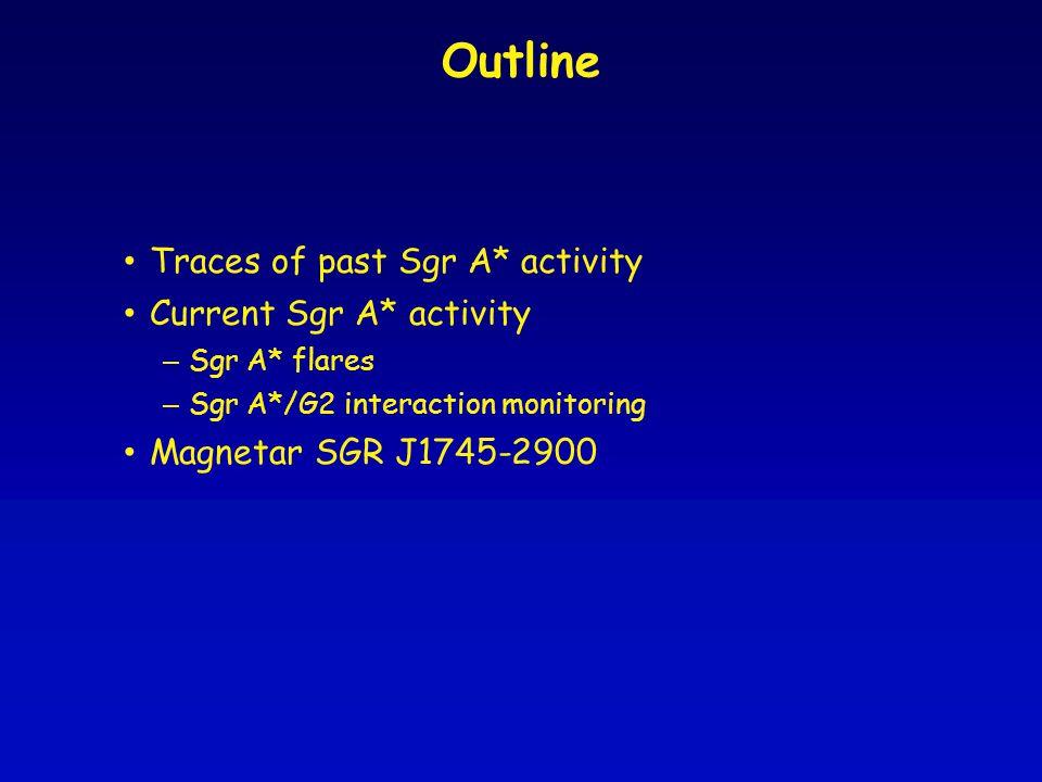 Outline Traces of past Sgr A* activity Current Sgr A* activity – Sgr A* flares – Sgr A*/G2 interaction monitoring Magnetar SGR J1745-2900