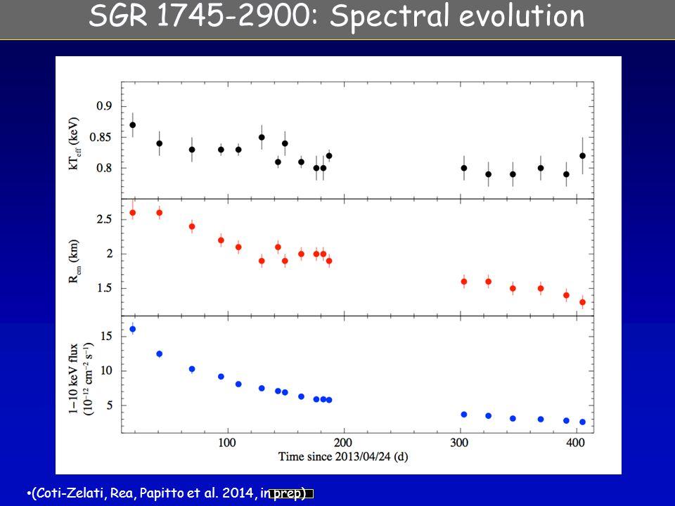 SGR 1745-2900: Spectral evolution (Coti-Zelati, Rea, Papitto et al. 2014, in prep)