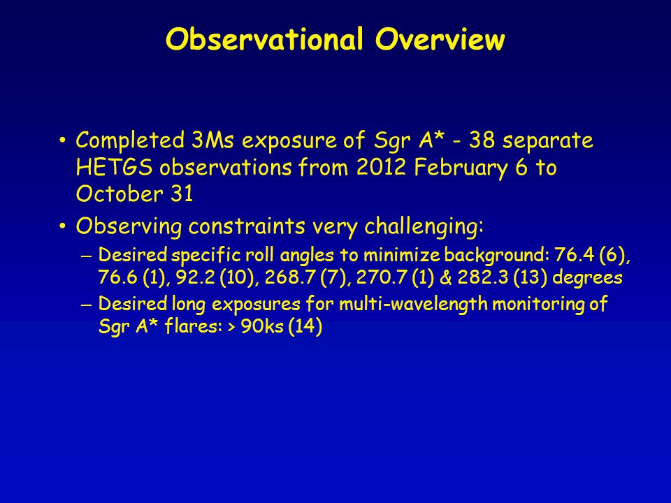 Observational Overview Completed 3Ms exposure of Sgr A* - 38 separate HETGS observations from 2012 February 6 to October 31 Observing constraints very challenging: – Desired specific roll angles to minimize background: 76.4 (6), 76.6 (1), 92.2 (10), 268.7 (7), 270.7 (1) & 282.3 (13) degrees – Desired long exposures for multi-wavelength monitoring of Sgr A* flares: > 90ks (14)