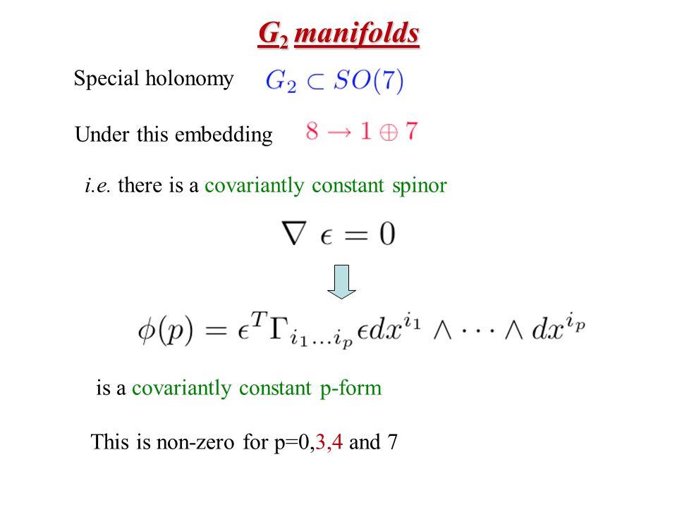 G 2 manifolds Special holonomy Under this embedding i.e.