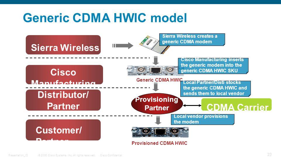 © 2006 Cisco Systems, Inc. All rights reserved.Cisco ConfidentialPresentation_ID 23 Generic CDMA HWIC model Sierra Wireless CDMA Carrier Provisioning