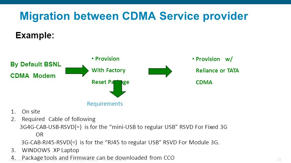 © 2006 Cisco Systems, Inc. All rights reserved.Cisco ConfidentialPresentation_ID 25 Migration between CDMA Service provider Example: By Default BSNL C