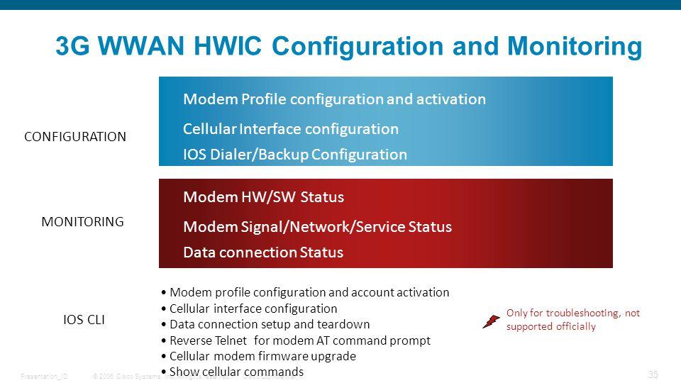 © 2006 Cisco Systems, Inc. All rights reserved.Cisco ConfidentialPresentation_ID 35 3G WWAN HWIC Configuration and Monitoring Modem profile configurat