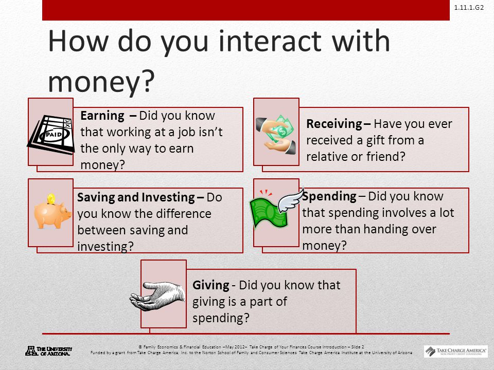1.11.1.G2 © Family Economics & Financial Education –May 2012– Take Charge of Your Finances Course Introduction – Slide 33 Funded by a grant from Take Charge America, Inc.