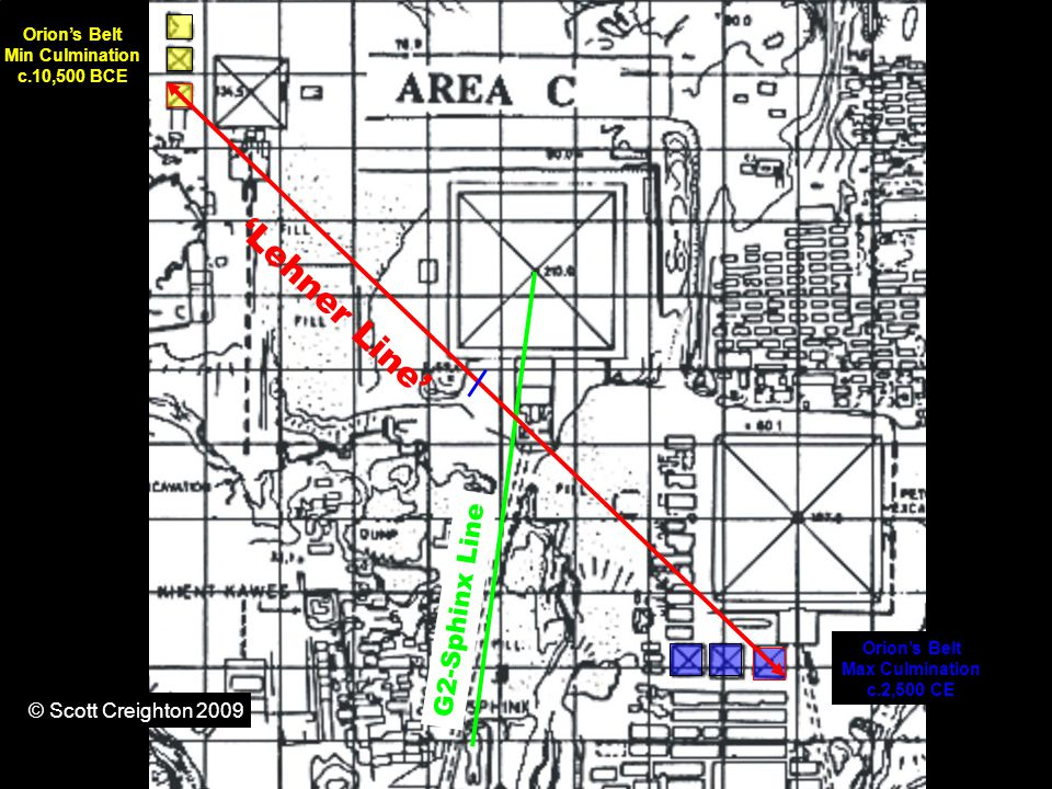 'Lehner Line' Orion's Belt Min Culmination c.10,500 BCE Orion's Belt Max Culmination c.2,500 CE G2-Sphinx Line © Scott Creighton 2009