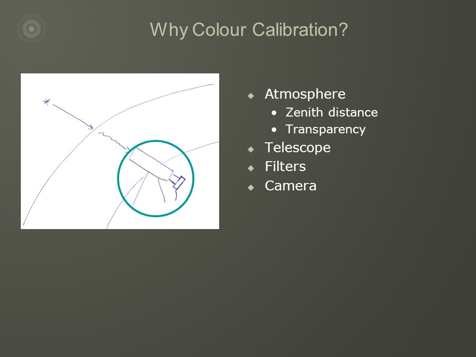 Why Colour Calibration?   Atmosphere Zenith distance Transparency   Telescope   Filters   Camera