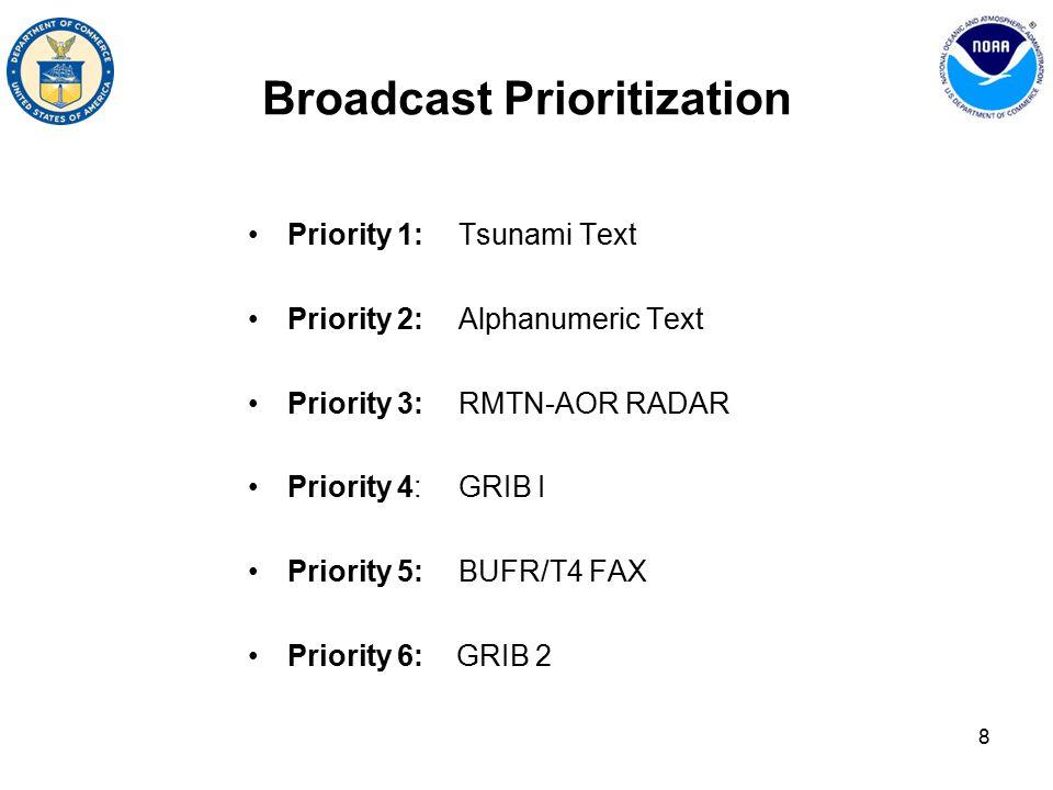 8 Broadcast Prioritization Priority 1: Tsunami Text Priority 2: Alphanumeric Text Priority 3: RMTN-AOR RADAR Priority 4: GRIB I Priority 5:BUFR/T4 FAX