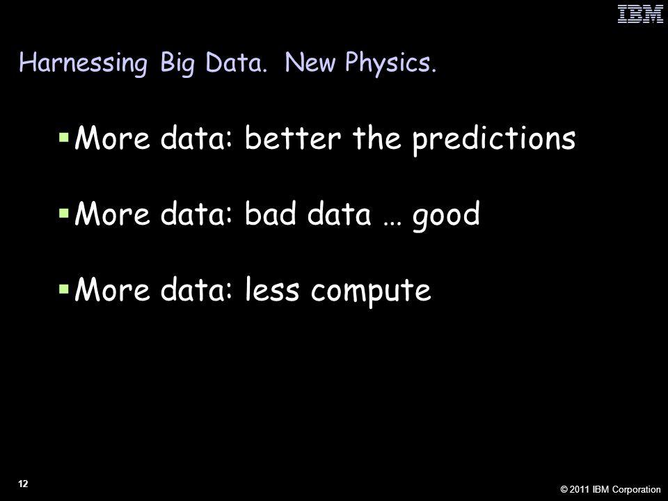 © 2011 IBM Corporation 12 Harnessing Big Data. New Physics.