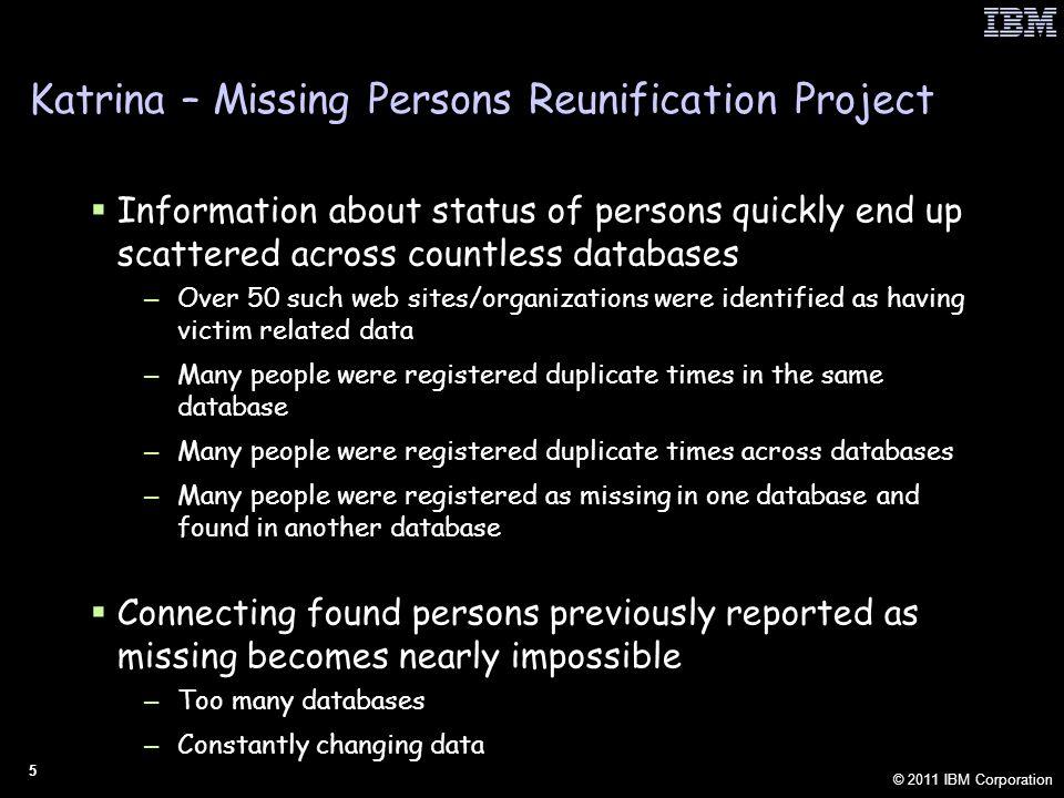 © 2011 IBM Corporation 26 PbD: Information Transfer Accounting Basic Data Name:Mark T Smith Address:POB 1346 City:Seattle Phone:(310) 555-0000 Tax ID:556-99-9999 Balance:$361.43