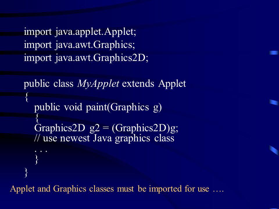 import java.applet.Applet; import java.awt.Graphics; import java.awt.Graphics2D; public class MyApplet extends Applet { public void paint(Graphics g) { Graphics2D g2 = (Graphics2D)g; // use newest Java graphics class...