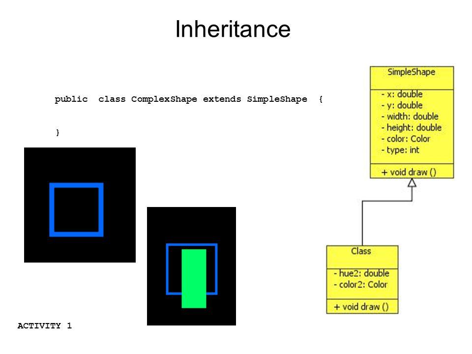 Inheritance public class ComplexShape extends SimpleShape { } ACTIVITY 1