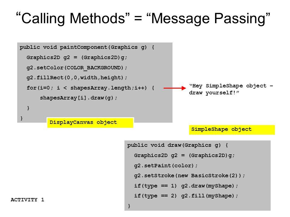 Calling Methods = Message Passing public void paintComponent(Graphics g) { Graphics2D g2 = (Graphics2D)g; g2.setColor(COLOR_BACKGROUND); g2.fillRect(0,0,width,height); for(i=0; i < shapesArray.length;i++) { shapesArray[i].draw(g); } public void draw(Graphics g) { Graphics2D g2 = (Graphics2D)g; g2.setPaint(color); g2.setStroke(new BasicStroke(2)); if(type == 1) g2.draw(myShape); if(type == 2) g2.fill(myShape); } DisplayCanvas object SimpleShape object Hey SimpleShape object – draw yourself!
