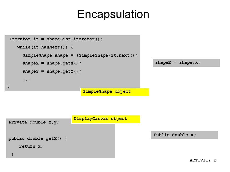 Encapsulation Iterator it = shapeList.iterator(); while(it.hasNext()) { SimpleShape shape = (SimpleShape)it.next(); shapeX = shape.getX(); shapeY = shape.getY();...